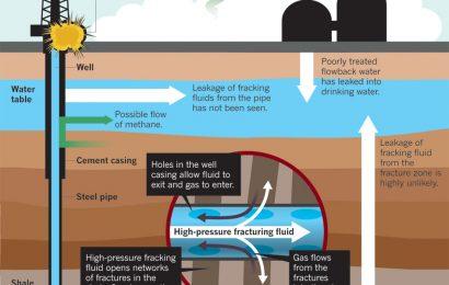 Vlada Združenega Kraljestva prepovedala 'fracking' v Angliji!